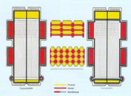 Vista frontal de la placa de SIGMASTAR -45V/-90V